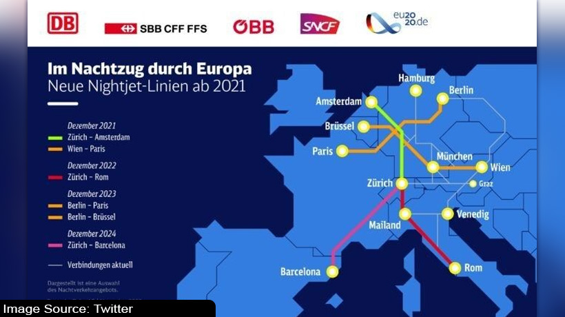 europe:-night-trains-set-to-make-a-comeback