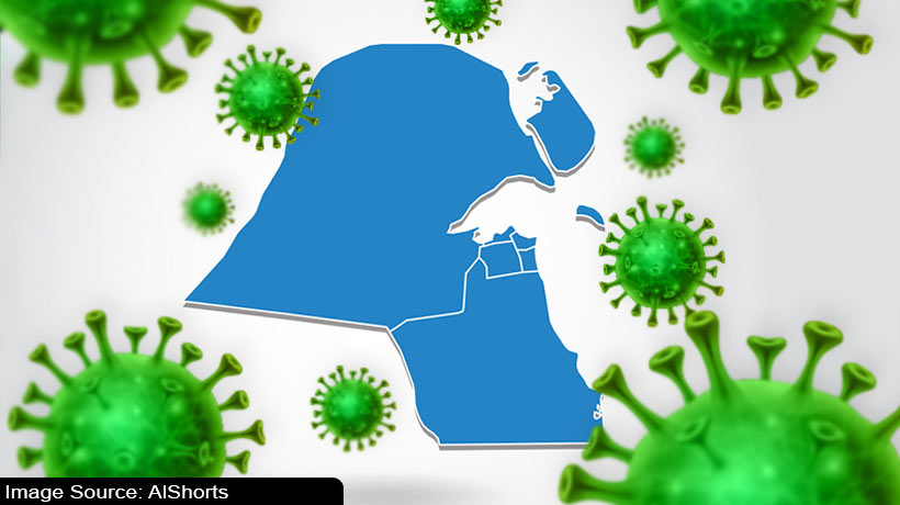 kuwait-reports-spike-in-coronavirus-cases-1063-new-cases-reported