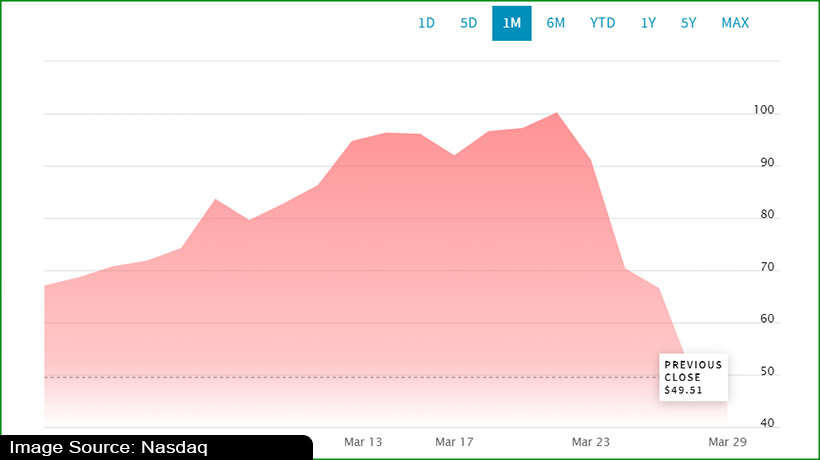 hedge-fund-implosion-causes-huge-choas-on-wall-street