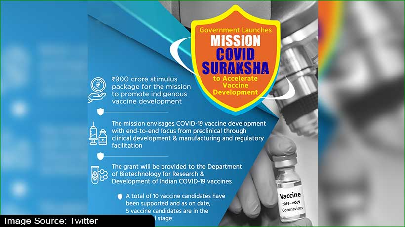 india-to-augment-covaxin-production-capacity-under-'mission-covid-suraksha'