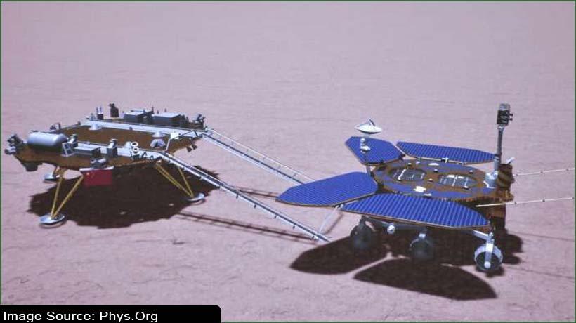मंगल ग्रह पर जूरोंग रोवर ने की चहल कदमी